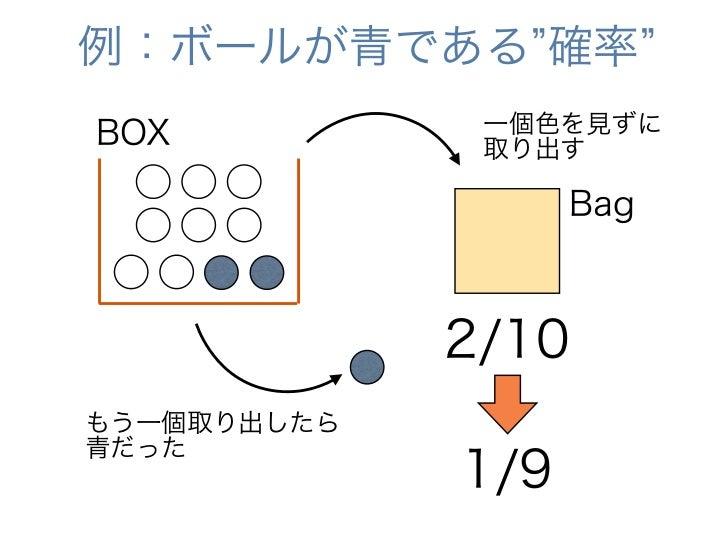 例:ボールが青である 確率              一個色を見ずにBOX           取り出す                   Bag             2/10もう一個取り出したら青だった             1/9