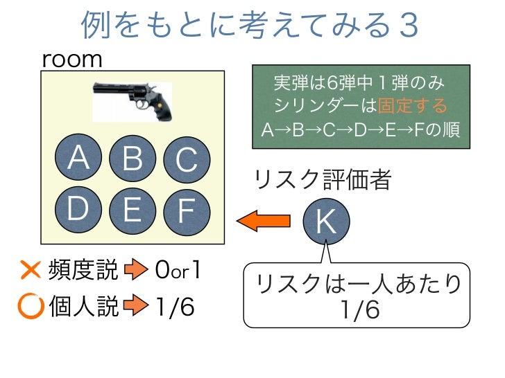 例をもとに考えてみる3room                   実弾は6弾中1弾のみ                   シリンダーは固定する                  A→B→C→D→E→Fの順 A B C            ...