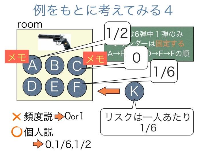 例をもとに考えてみる4 room                         1/2                          実弾は6弾中1弾のみ                          シリンダーは固定する      ...