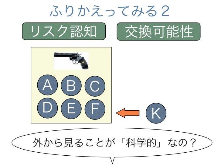 ふりかえってみる2リスク認知  交換可能性A B C            リスク評価者D   E   F     K外から見ることが「科学的」なの?