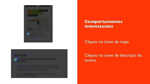 Comportamentos interessantes Cliques no ícone de mapa Cliques no ícone de descrição do evento