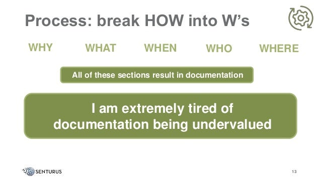 Process: break HOW into W's 13 WHY WHAT WHEN WHO WHERE All of these sections result in documentation I am extremely tired ...