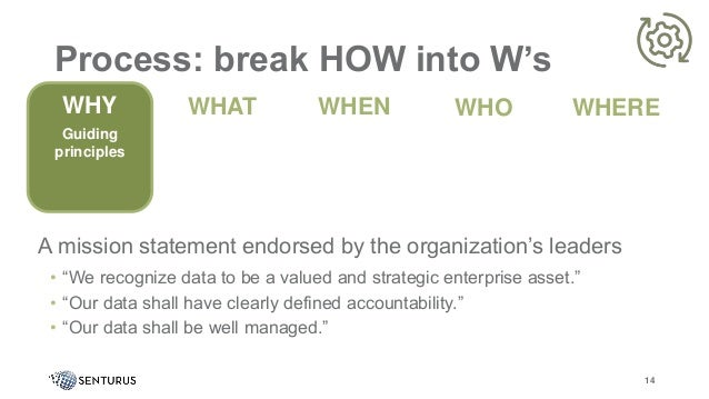 """Process: break HOW into W's A mission statement endorsed by the organization's leaders • """"We recognize data to be a valued..."""