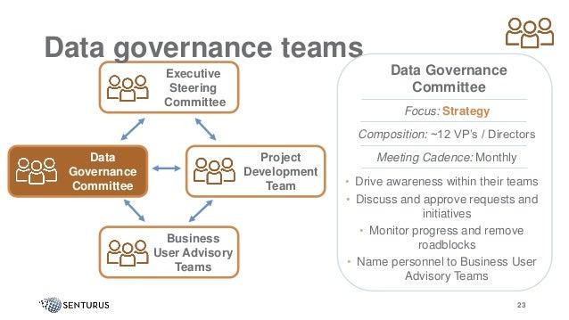 Data governance teams 23 Executive Steering Committee Data Governance Committee Business User Advisory Teams Data Governan...