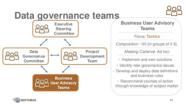 Data governance teams 24 Executive Steering Committee Business User Advisory Teams Project Development Team Business User ...