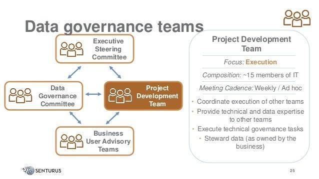 Data governance teams 25 Executive Steering Committee Project Development Team Project Development Team Focus: Execution C...