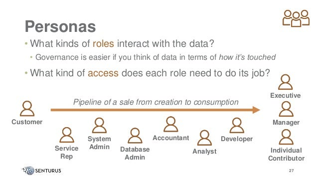 Personas 27 • What kinds of roles interact with the data? • Governance is easier if you think of data in terms of how it's...