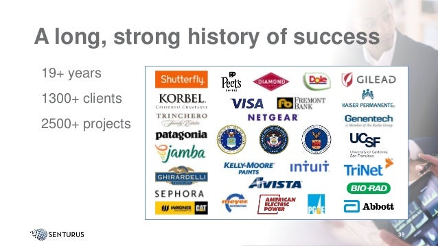 A long, strong history of success •19+ years •1300+ clients •2500+ projects 39