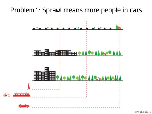 positive and negative effects of urban sprawl The research objective is not to determine the positive or negative effects of urban sprawl influencing factors behind urban sprawl 2.