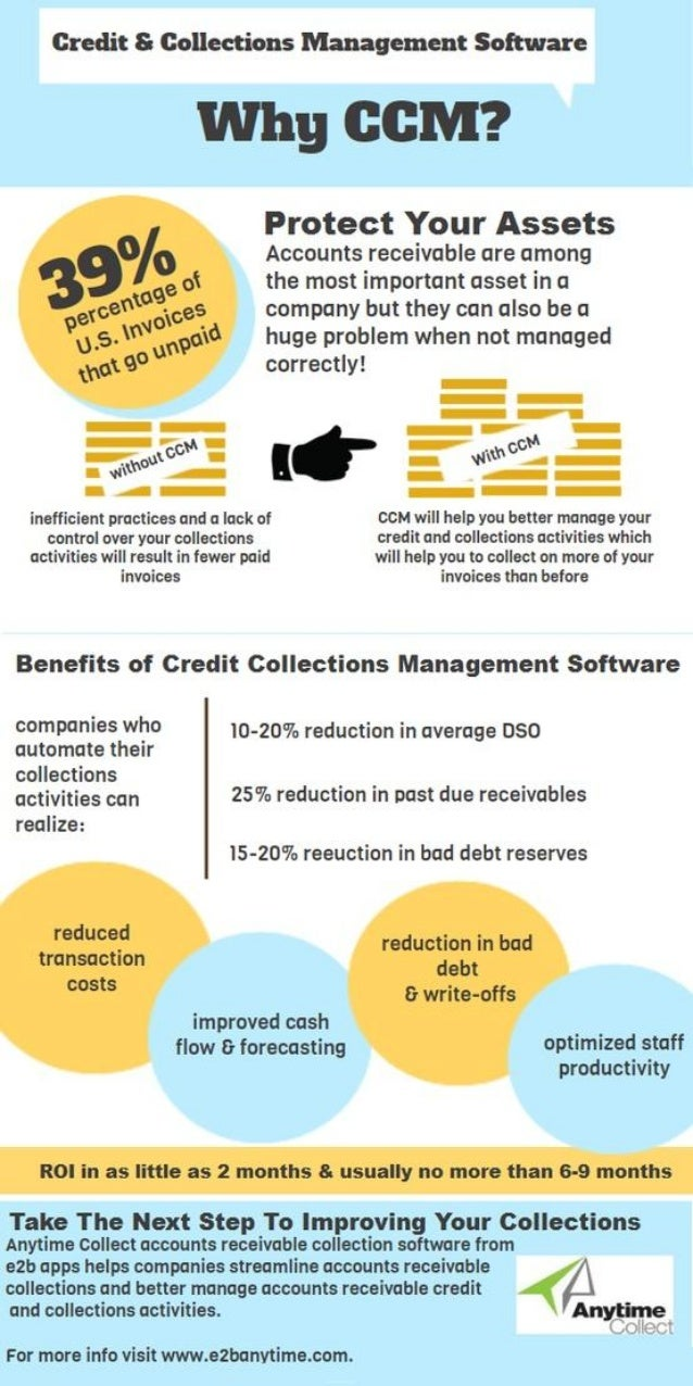 credit and collection Credit and collections managers have two primary responsibilities one is to evaluate and review credit applications to determine if borrowers are likely to repay their debts.