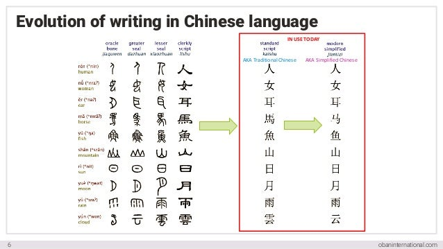 Why chinese people don't speak or write chinese