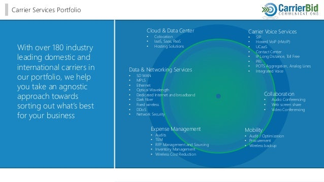 Carrier Services Portfolio Data & Networking Services • SD WAN • MPLS • Ethernet • Optical Wavelength • Dedicated Internet...