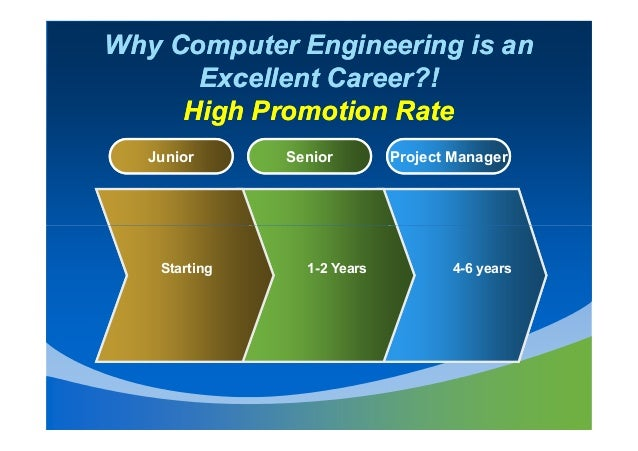 Image Result For Why Computer Engineering