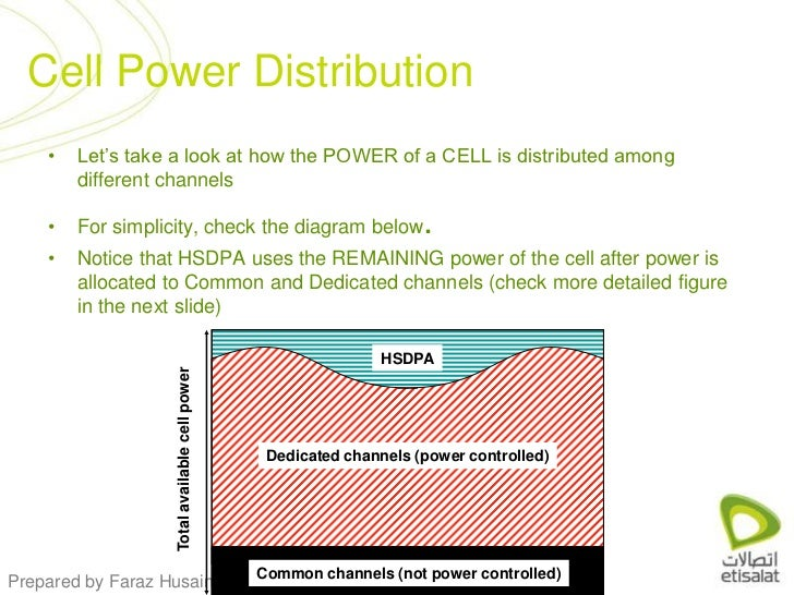 Let's take a look at how the POWER of a CELL is distributed among different channels<br />For simplicity, check the diagra...