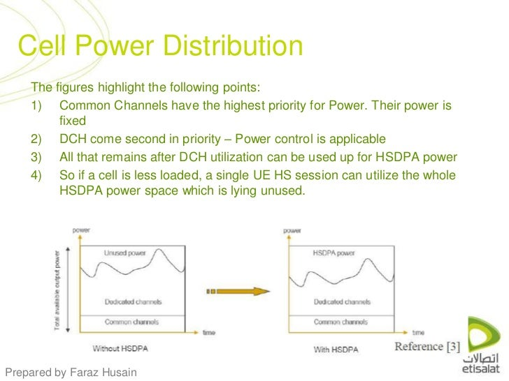 Cell Power Distribution<br />The figures highlight the following points:<br />Common Channels have the highest priority fo...