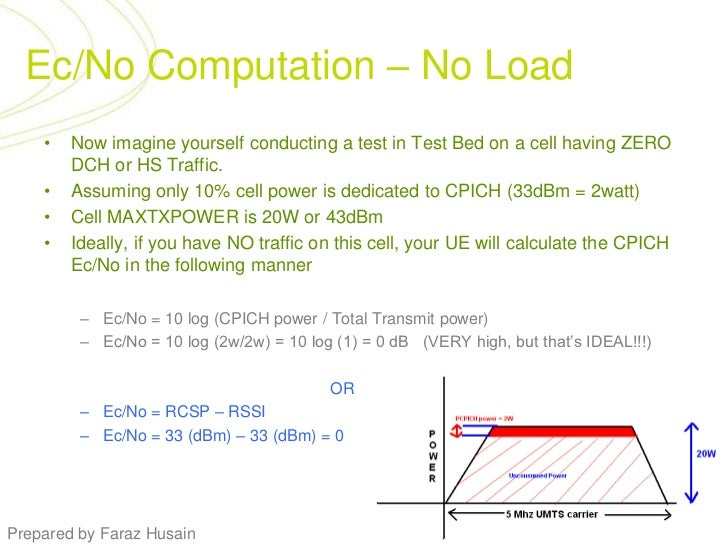 Now imagine yourself conducting a test in Test Bed on a cell having ZERO DCH or HS Traffic. <br />Assuming only 10% cell p...
