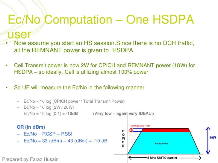 Ec/No Computation – One HSDPA user<br />Now assume you start an HS session.Since there is no DCH traffic, all the REMNANT ...