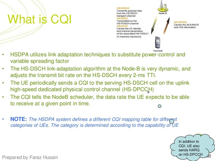 What is CQI<br />HSDPA utilizes link adaptation techniques to substitute power-control and variable spreading factor<br />...