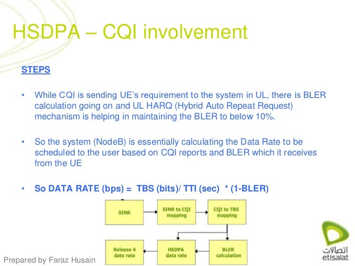 STEPS<br />While CQI is sending UE's requirement to the system in UL, there is BLER calculation going on and UL HARQ (Hybr...
