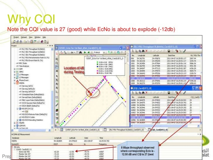 Why CQI<br />Note the CQI value is 27 (good) while EcNo is about to explode (-12db)<br />