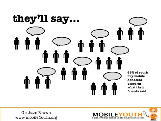 they'll say…                       65% of youth                       buy mobile                       handsets           ...