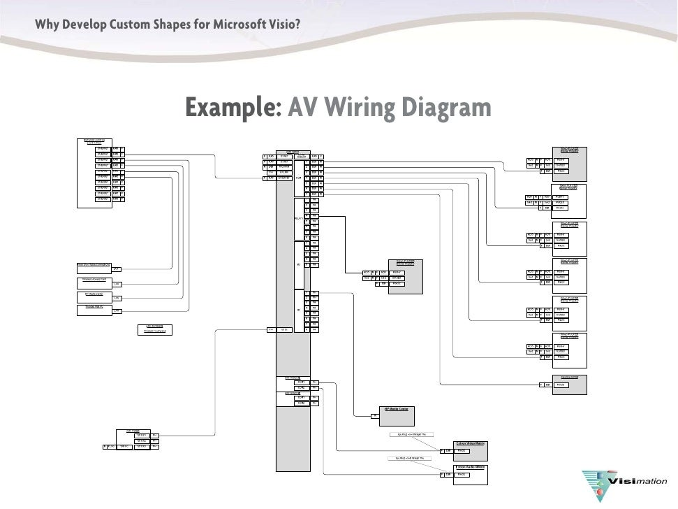 Wiring diagrams visio industrial diagram