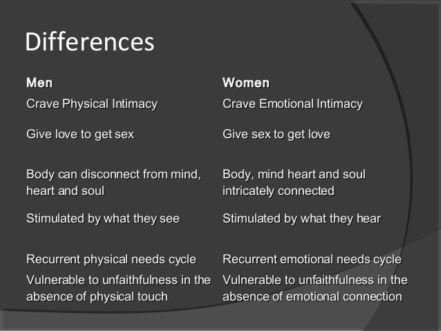 Sexual intimacy and emotional intimacy