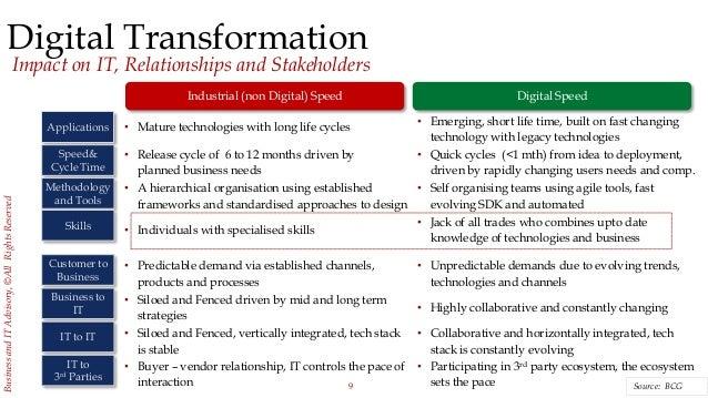 digital transformation framework pdf Why Digital Transformation is not an IT Transformation