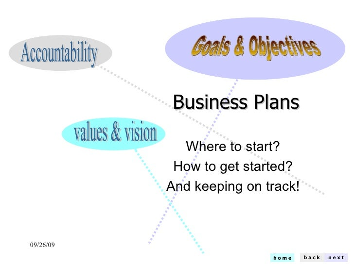 Business Plans Where to start? How to get started? And keeping on track! Goals & Objectives Accountability values & vision