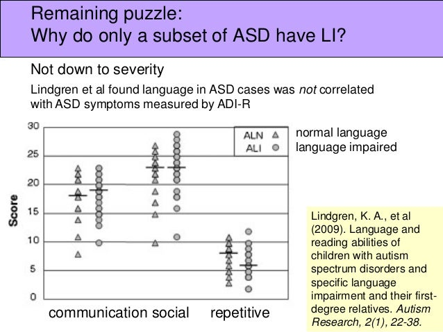 Autism Not Only Neurodevelopmental >> Why Do Neurodevelopmental Disorders Co Occur