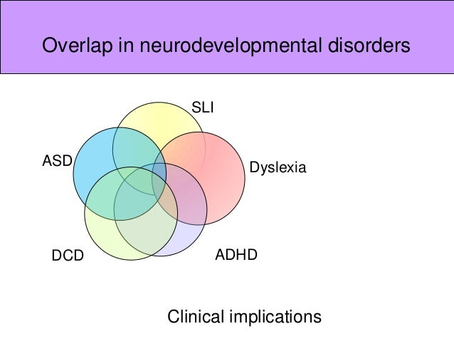 Decoding Overlap Between Autism And Adhd >> Why Do Neurodevelopmental Disorders Co Occur