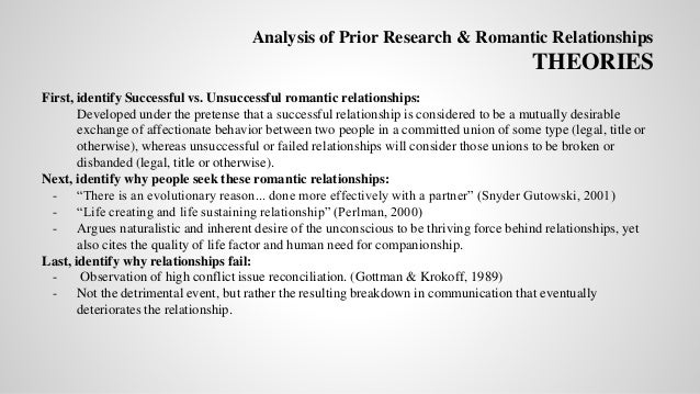 an analysis of todays relationship There is so many things, that are wrong in today's modern relationship people are  i assume the sex-based relationship and my analysis would be as below.