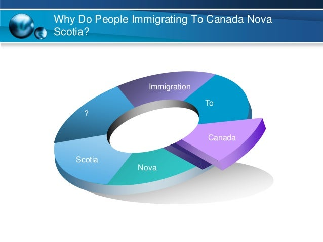 Why Do People Immigrating To Canada Nova Scotia? To Immigration ? Scotia Nova Canada