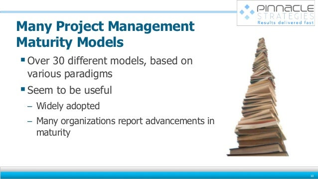 Why do projects fail - the project execution maturity model - basic …