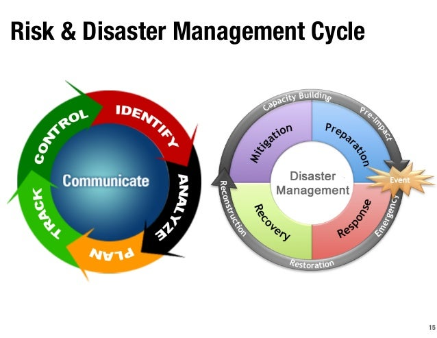 disaster management cycle Disaster management bvlnarayana / sptm definition --disaster disaster is a sudden, calamitous event bringing great damage, loss, and.