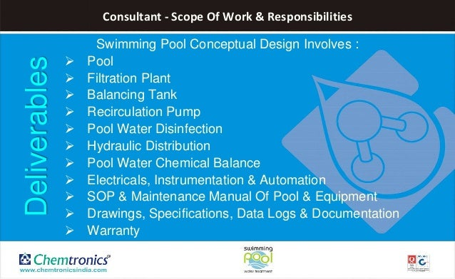 Why do we need swimming pool design consultant for Swimming pool design app