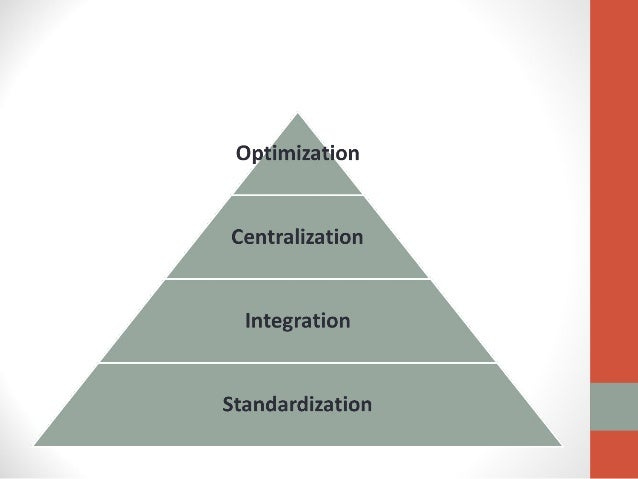individual organizational philosophies and technology Organizational control techniques the information from various controls must be tailored to a specific management level, department, unit, or operation to ensure complete and consistent information, organizations often use standardized documents such as financial, status, and project reports.