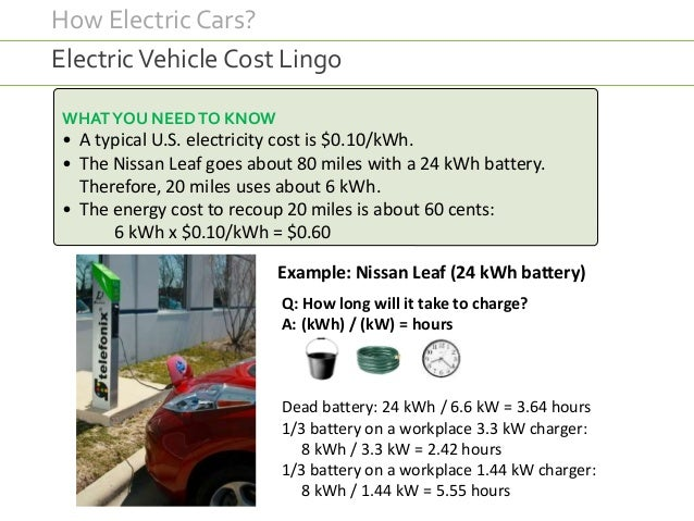 Why Electric Cars