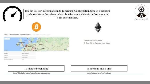 Ethereum Ghost Bitcoin Transaction Stuck