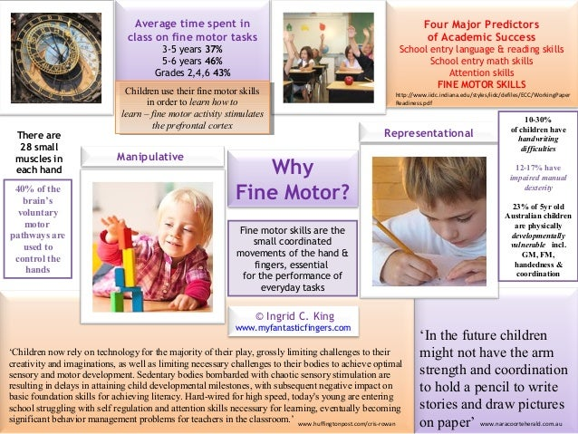 Why And How To Improve Fine Motor Skills