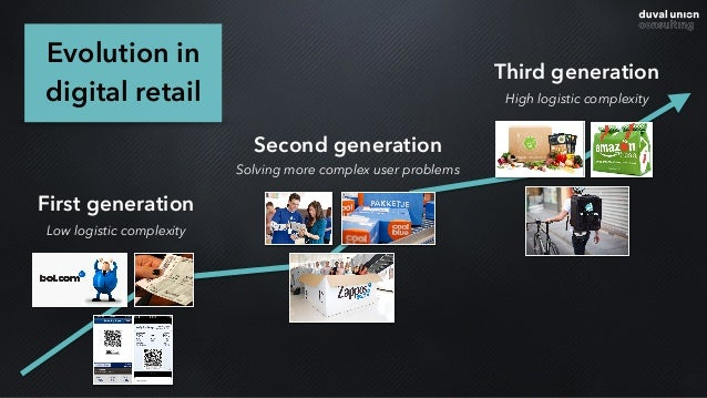 Evolution in digital retail First generation Low logistic complexity Second generation Solving more complex user problems ...