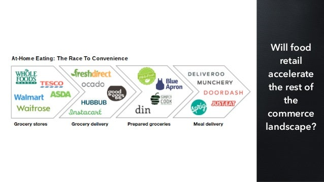 Will food retail accelerate the rest of the commerce landscape?