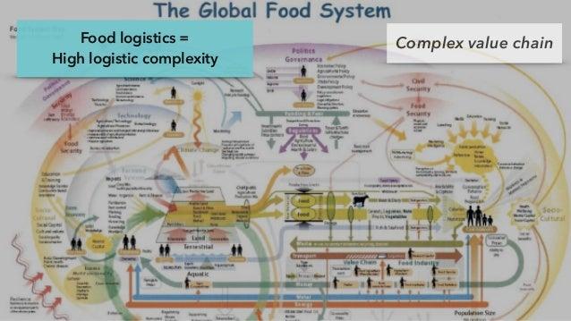 Complex value chainFood logistics = High logistic complexity