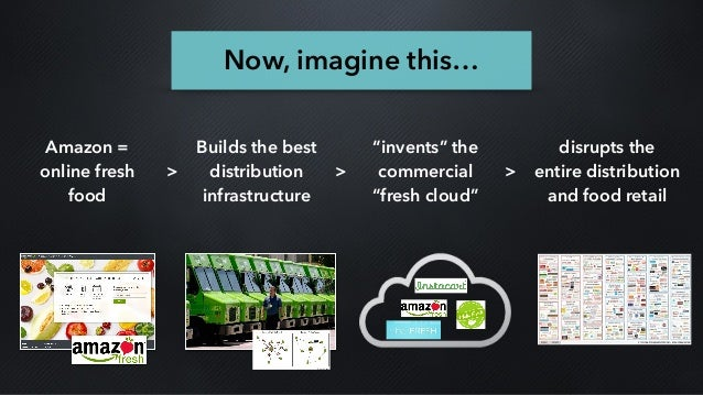 """Amazon = online fresh food Builds the best distribution infrastructure """"invents"""" the commercial """"fresh cloud"""" disrupts the..."""