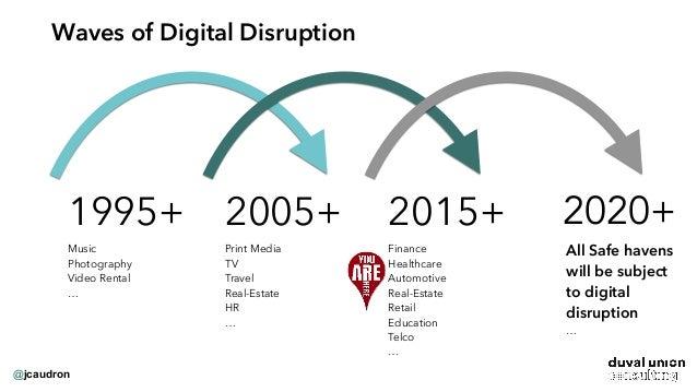 @jcaudron Waves of Digital Disruption 1995+ Music Photography Video Rental … 2005+ Print Media TV Travel Real-Estate HR … ...