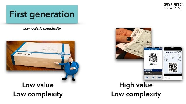 First generation Low value Low complexity Low logistic complexity High value Low complexity