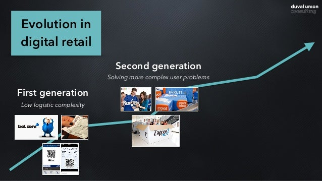 Evolution in digital retail First generation Low logistic complexity Second generation Solving more complex user problems