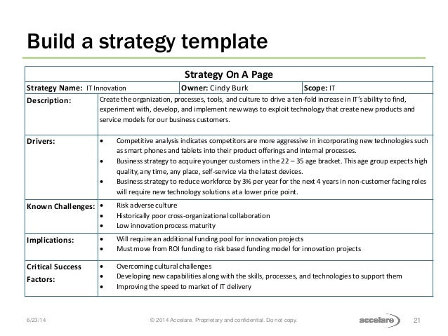 Why good strategies go bad and what you can do about it 21 build a strategy template pronofoot35fo Images