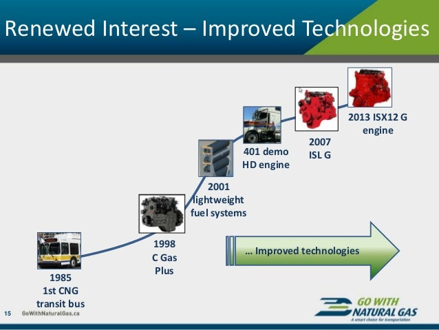 Natural Gas Bus Engines