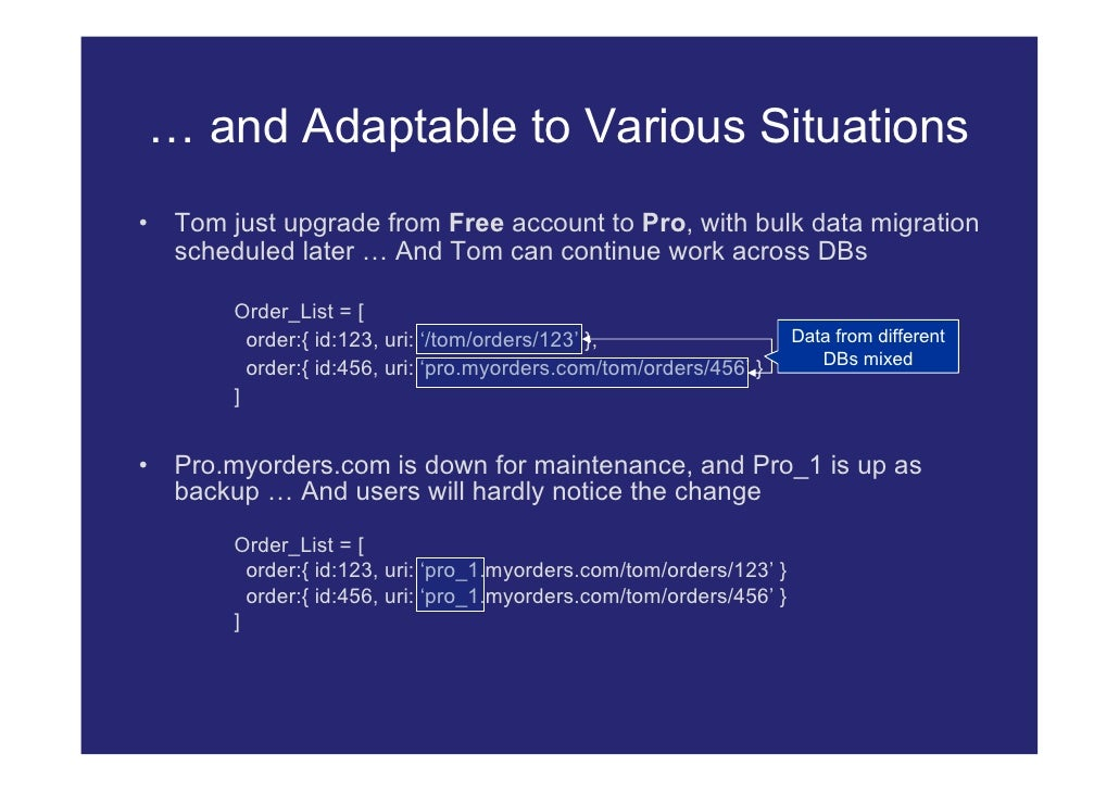 … and Adaptable to Various Situations •    Tom just upgrade from Free account to Pro, with bulk data migration      schedu...